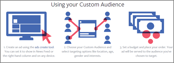 facebook_custom_audience